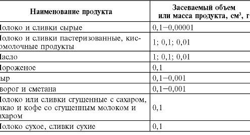ГЛАВА 4 ЭКОЛОГИЯ МИКРОБОВ